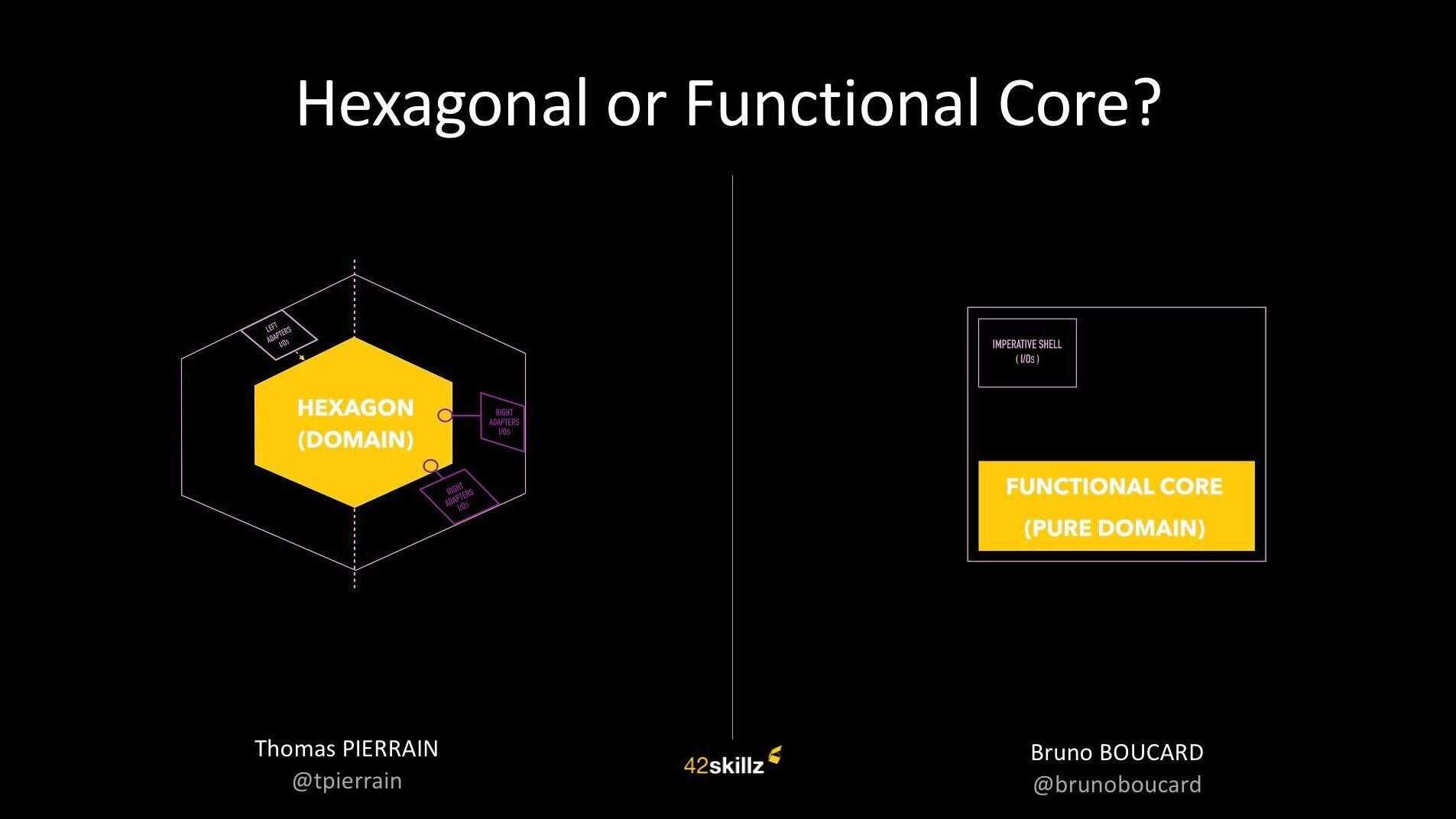 Beyond the hexagonal architecture: Functional Core & ...